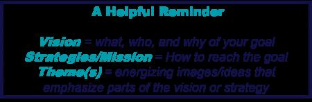 Helpful vision reminder